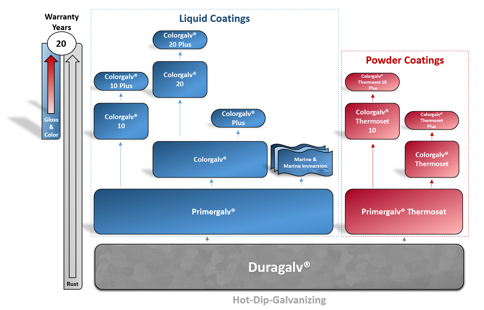 Duncan Processes - Medium.png